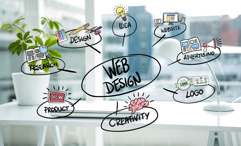 The Benefits of Making Use Of A Content Management System for Website Design